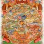 La rueda de la vida  y los 12 vinculos